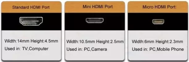 DIfferent HDMI ports on laptops